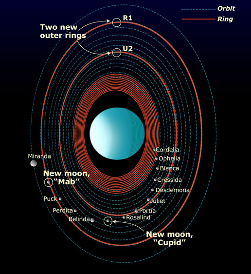 ' ' from the web at 'http://www.earthlyissues.com/images/139938main_uranus_ring.jpg'