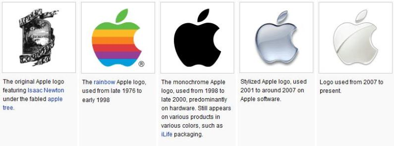 Apple retail employee stock options