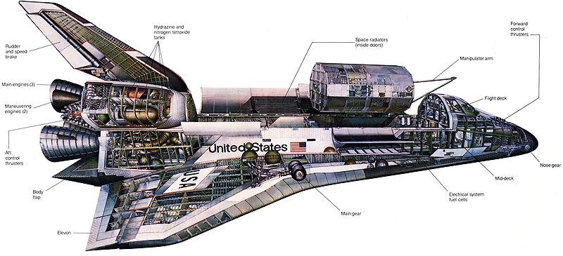 space shuttle landing weight - photo #29