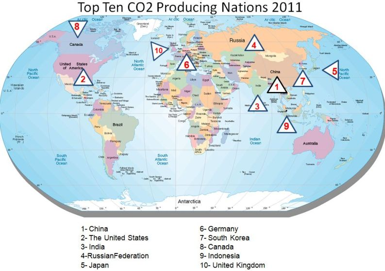 Top Ten CO2 Producing Nations 2011