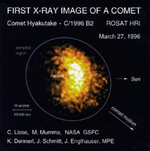 An X-ray image of a comet.